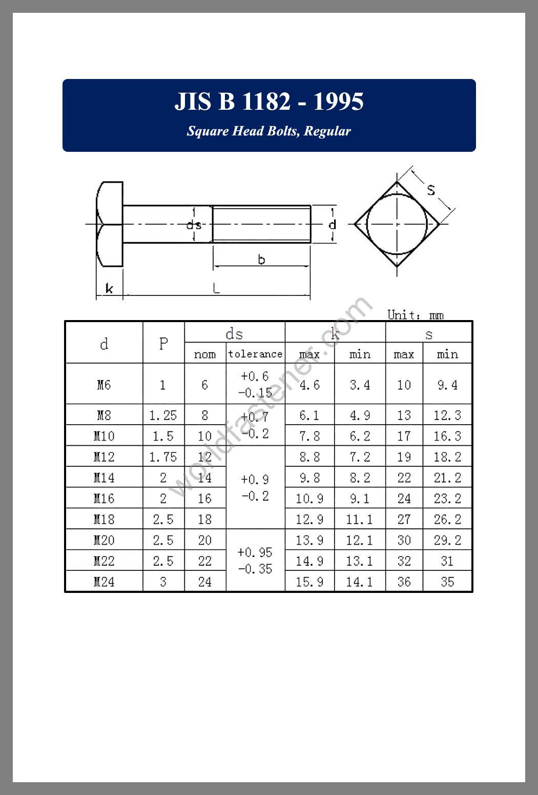 JIS B1182, JIS B1182 Square Head Bolts Regular, fastener, screw, bolt
