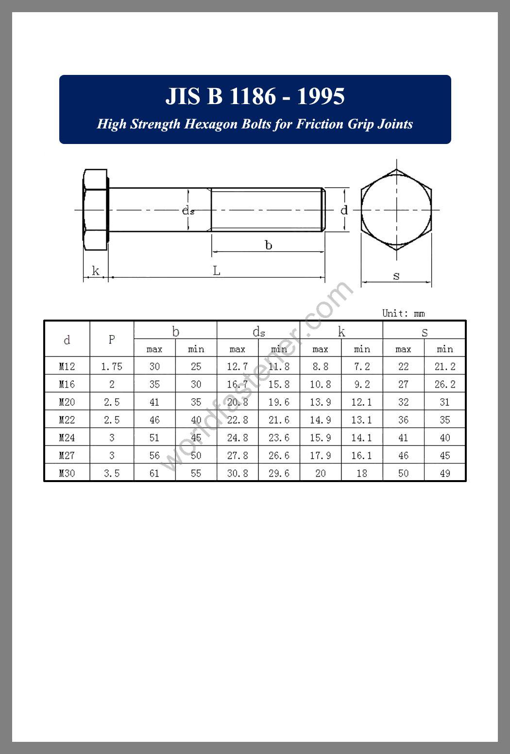 JIS B1186, JIS B1186 High Strength Hexagon Bolts For Friction Grip Joints, fastener, screw, bolt, JIS bolt, JIS fastener