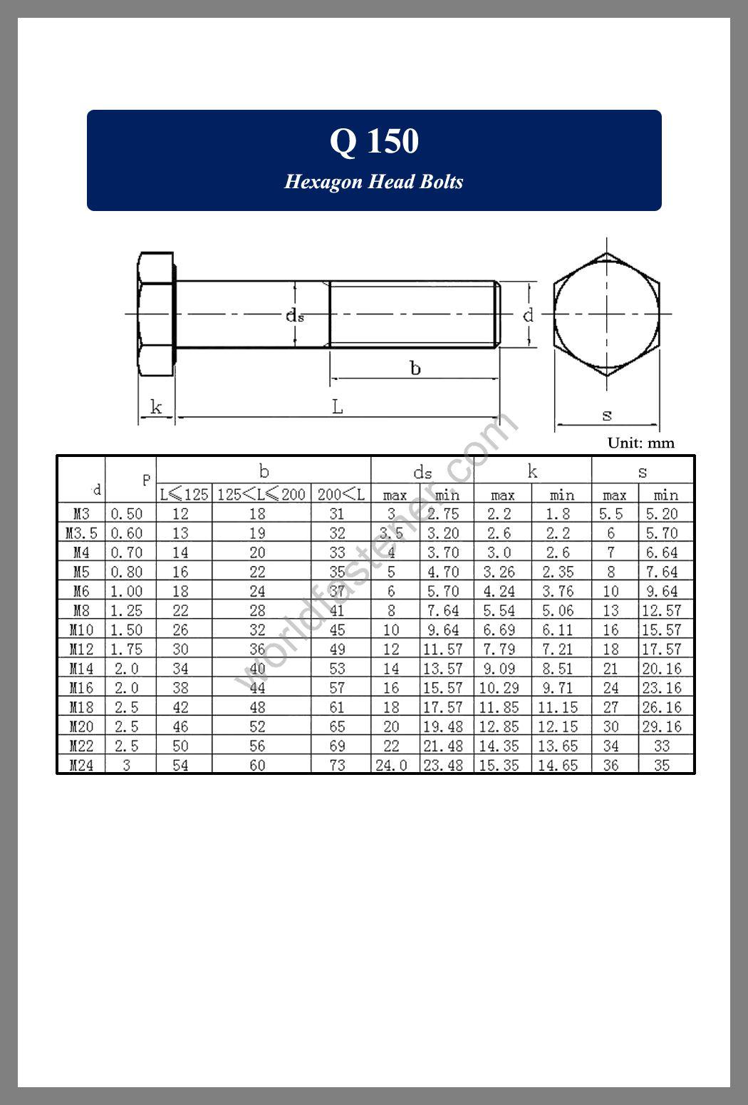 Q150, Q 150 Hexagon Head Bolts, fastener, screw, bolt, Q bolt, Q Standard Fastener
