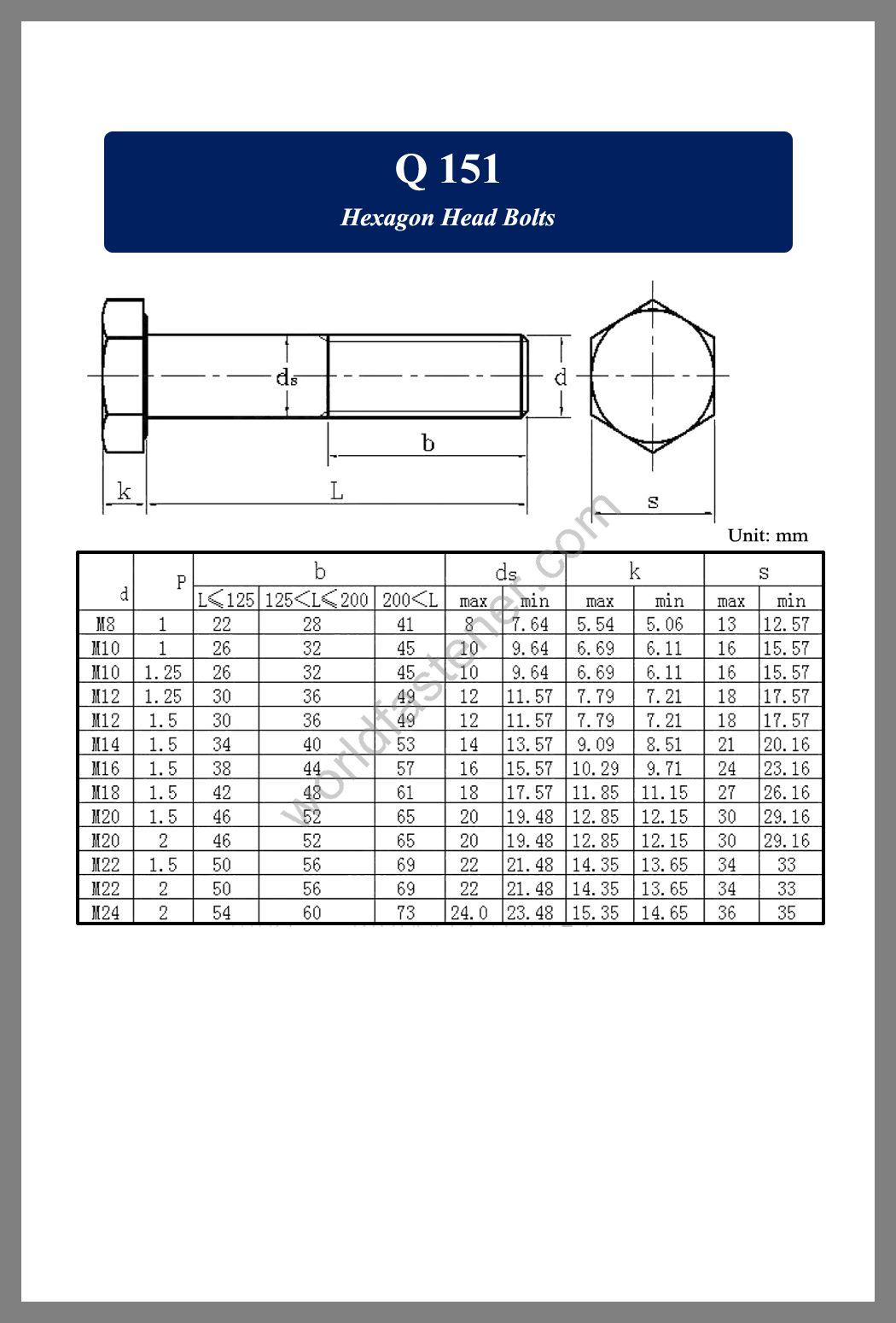 Q151, Q 151 Hexagon Head Bolts, fastener, screw, bolt, Q bolt, Q Standard Fastener