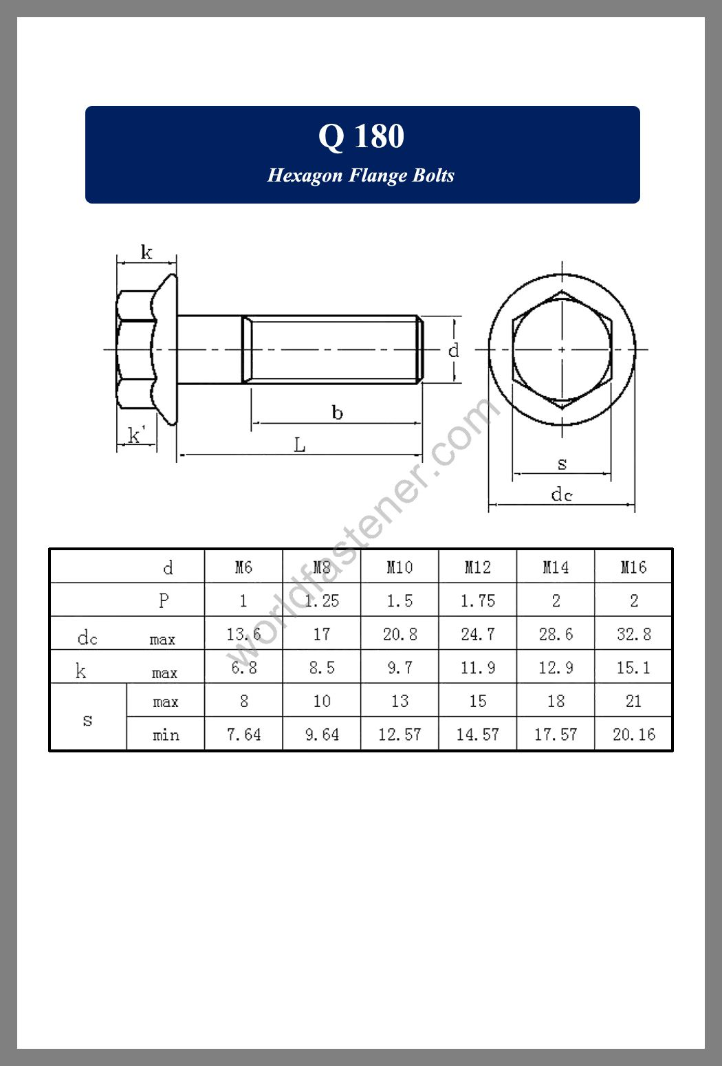 Q 180, Q 180 Flanged Bolts, Flange screws, fastener, screw, bolt, Q bolts