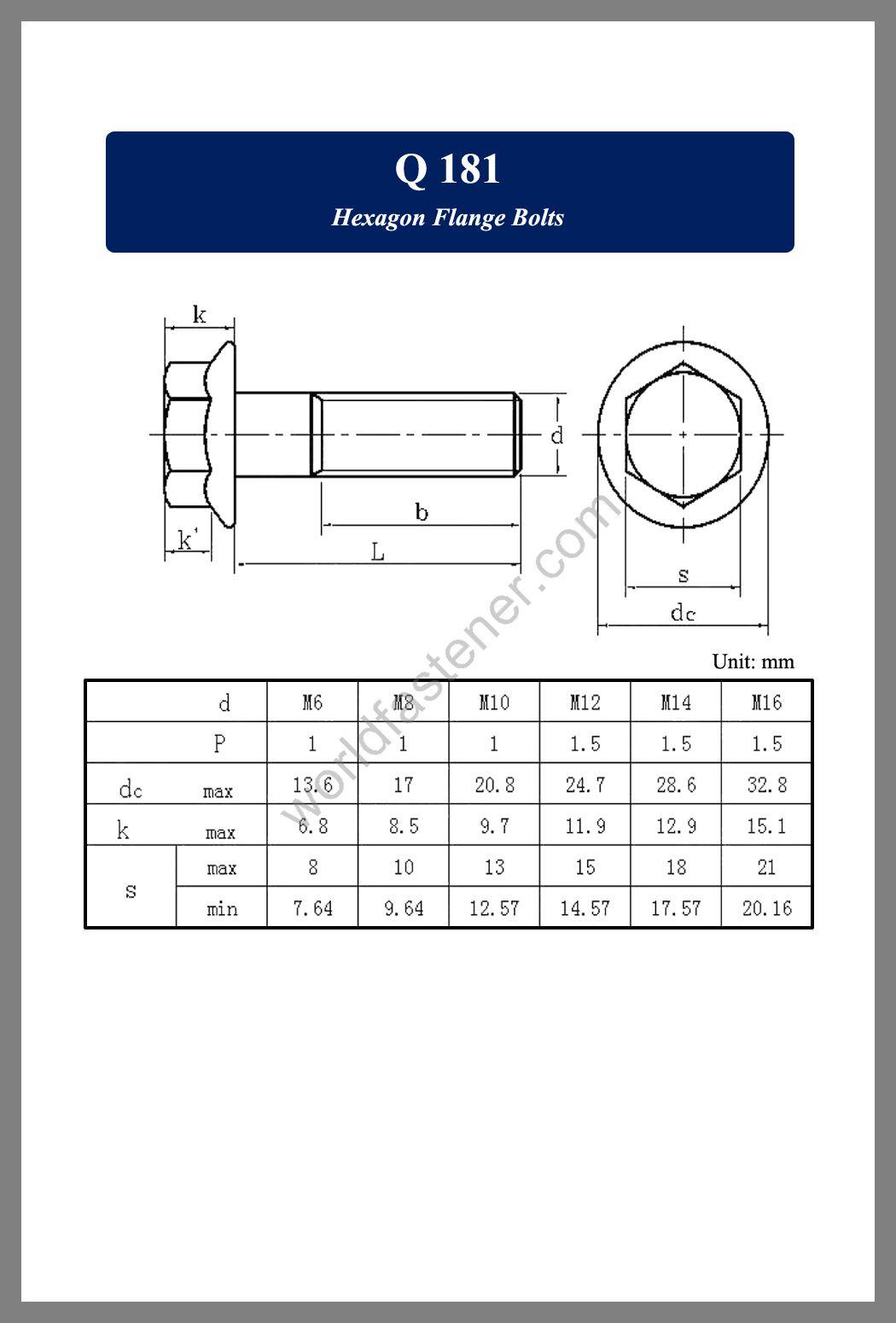 Q 181, Q 181 Flanged Bolts, Flange screws, fastener, screw, bolt, Q bolts