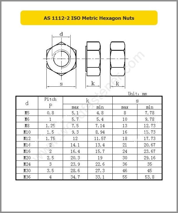AS 1112-2 ISO Metric Hexagon Nuts, Hexagon Nut, fastener, Nut, AS Nut