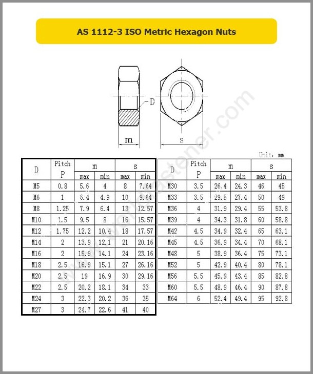 AS 1112-3 ISO Metric Hexagon Nuts, Hexagon Nut, fastener, Nut, AS Nut