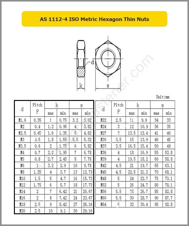 AS 1112-4 ISO Metric Hexagon Thin Nuts, Hexagon Nut, fastener, Nut, AS Nut