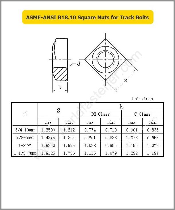 ASME-ANSI B18.10, Square Nut, Fastener, Nut, ASME Nut, ANSI Nut