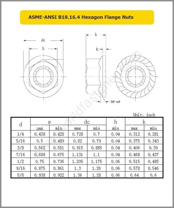 ASME-ANSI B18.16.4, Hexagon Flange Nuts, Flange Nut, fastener, nut, ASME Nut, ANSI Nut