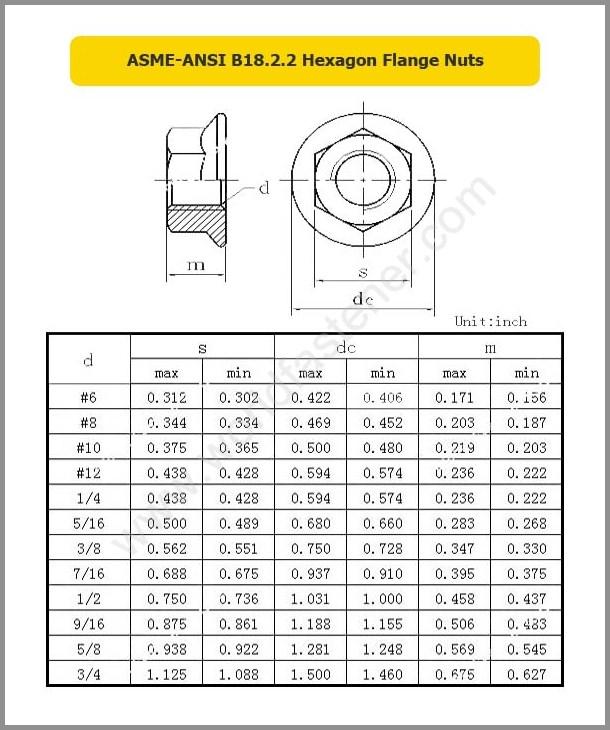 ASME-ANSI B18.2.2, Hexagon Flange Nuts, Flange Nut, fastener, nut, ASME Nut, ANSI Nut