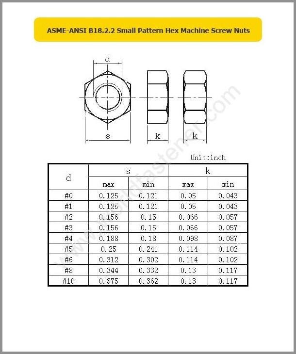 ASME-ANSI B18.2.2, Hexagon Nut, Fastener, Nut, ASME Nut, ANSI Nut