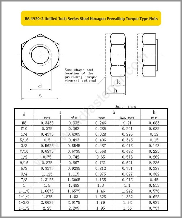BS 4929-2, Locking Nuts, Fastener, Nut, BS Nut, Prevailing Torque Nuts