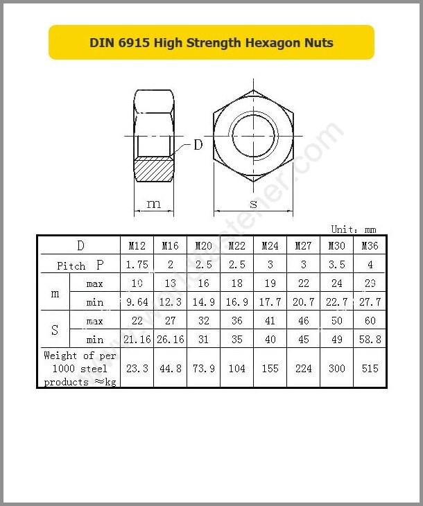 DIN 6915, High Strength Nuts, Fastener, Nut, DIN Nut