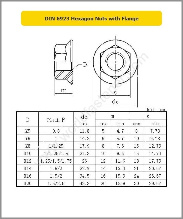 DIN 6923 Hexagon Nuts with Flange, Flange Nut, fastener, nut, DIN Nut