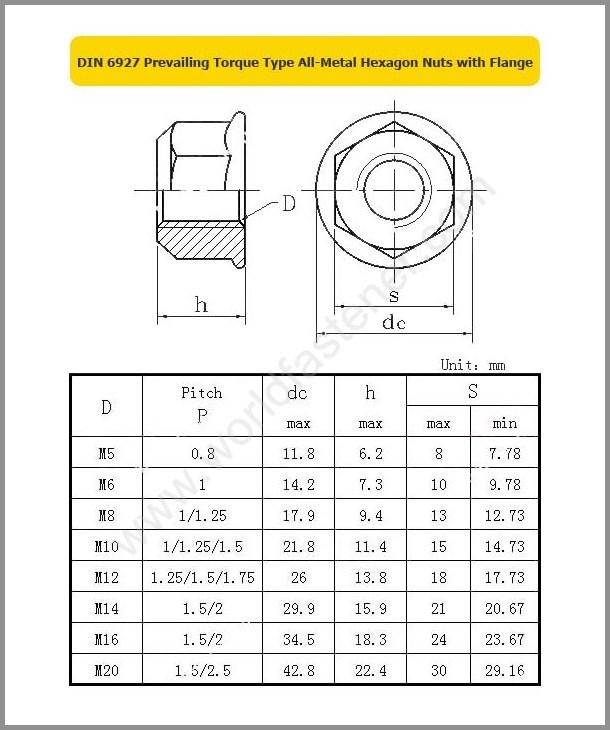 DIN 6927, Locking Nuts, Fastener, Nut, DIN Nut, Prevailing Torque Nuts
