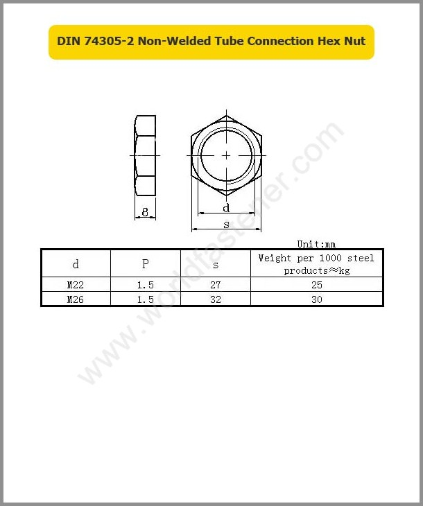 DIN74305-2 Hex Nut, Non Welded Tube Connection, Coupling Nut, fastener, nut, DIN Nuts