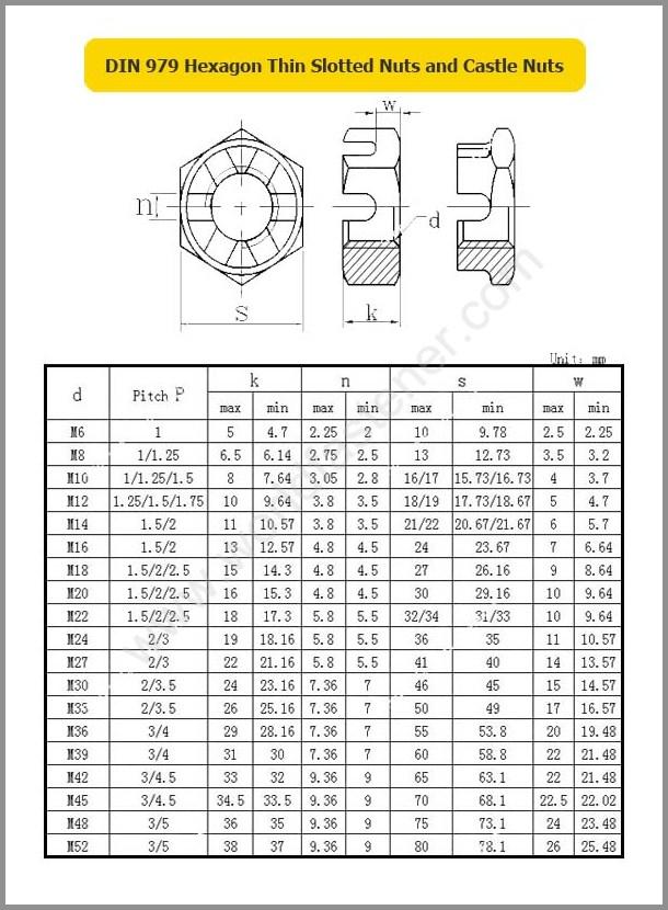 DIN 979, Slotted Nut, Fastener, Nut, DIN Nut