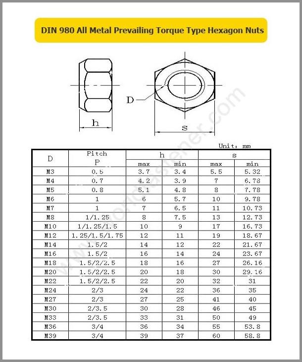 DIN 980, Locking Nuts, Fastener, Nut, DIN Nut, Prevailing Torque Nuts