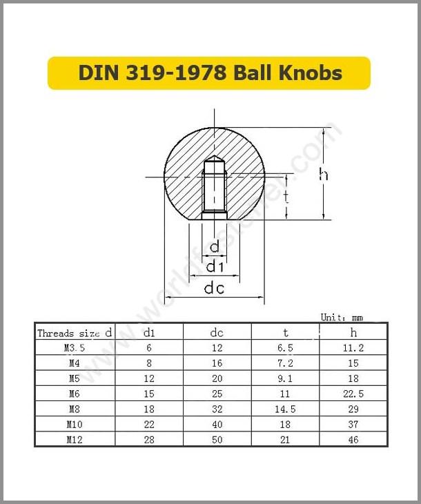DIN 319 Ball Knobs, DIN 319, Acorn Nut, Ball Knobs fastener, nut, DIN Nuts
