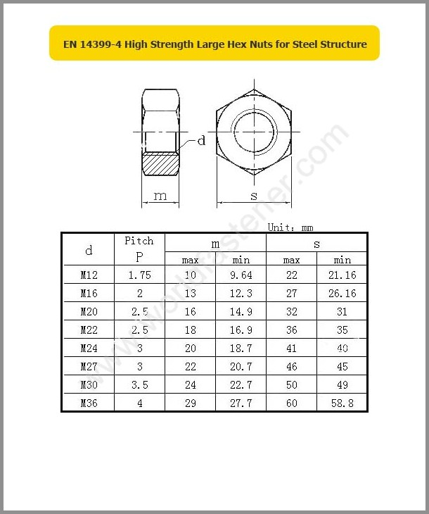 EN 14399-4, High Strength Nuts, Fastener, Nut, EN Nut