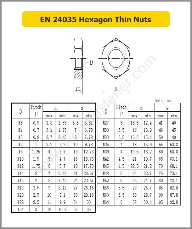 EN 24035 Hexagon Thin Nuts, Fastener, Nut, EN Nut