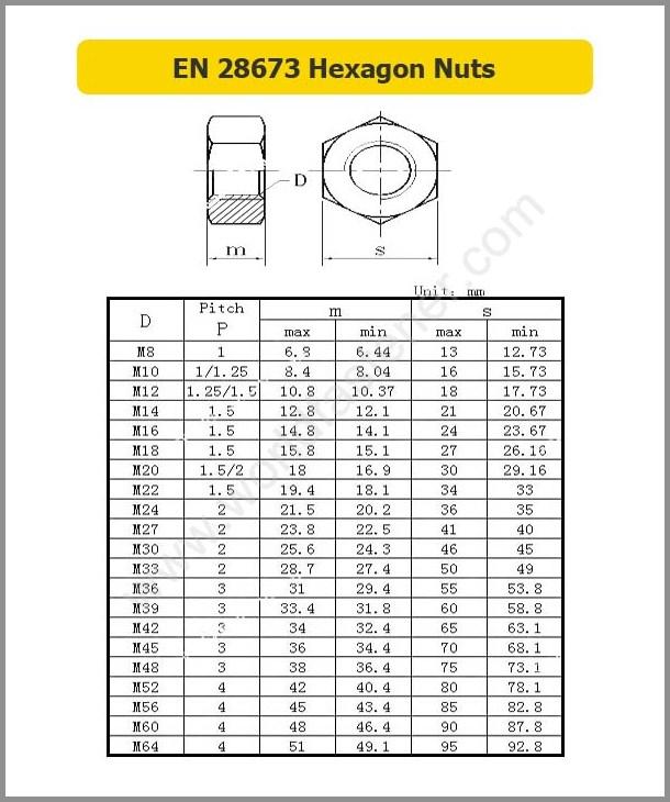 EN 28673 Hexagon Nuts, Fastener, Nut, EN Nut