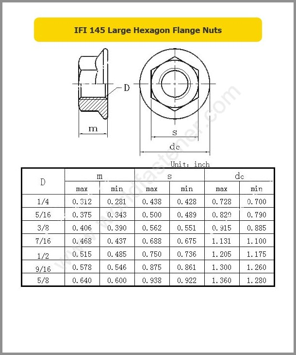 IFI 145 Large Hexagon Flange Nuts, Flange Nut, fastener, nut, IFI Nut