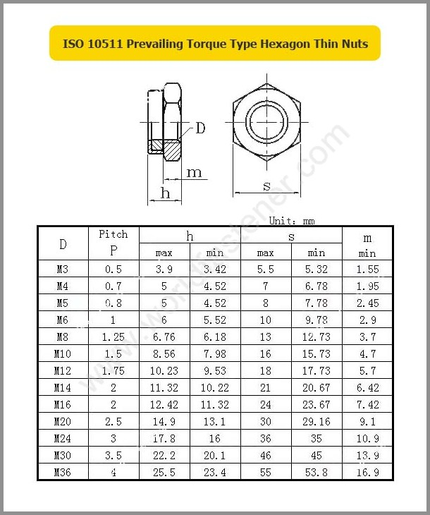 ISO 10511, Locking Nuts, Fastener, Nut, ISO Nut, Prevailing Torque Nuts