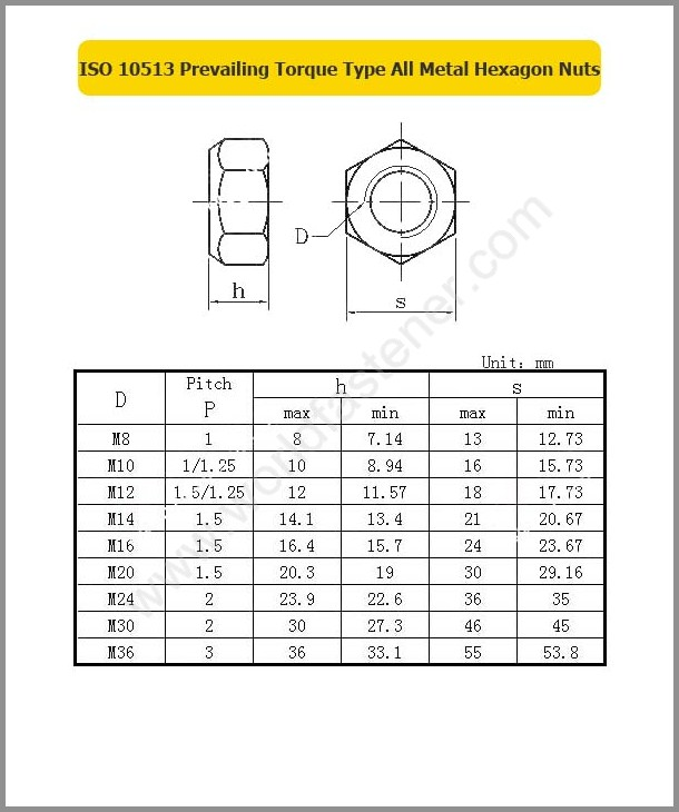ISO 10513, Locking Nuts, Fastener, Nut, ISO Nut, Prevailing Torque Nuts