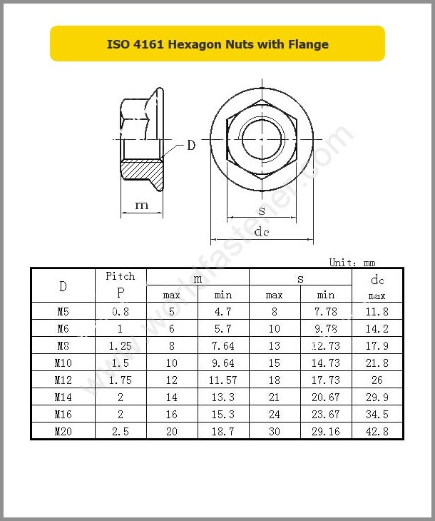 ISO 4161 Hexagon Nuts with Flange, Flange Nut, fastener, nut, ISO Nut