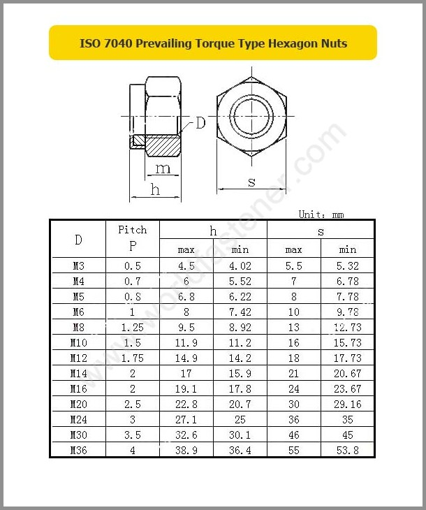 ISO 7040, Locking Nuts, Fastener, Nut, ISO Nut, Prevailing Torque Nuts