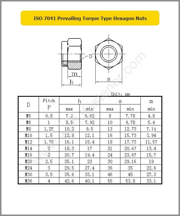 ISO 7041, Locking Nuts, Fastener, Nut, ISO Nut, Prevailing Torque Nuts