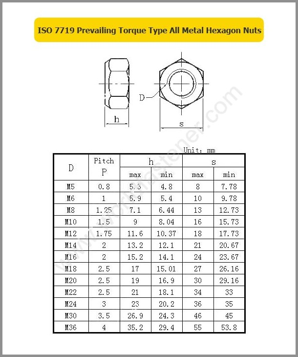 ISO 7719, Locking Nuts, Fastener, Nut, ISO Nut, Prevailing Torque Nuts
