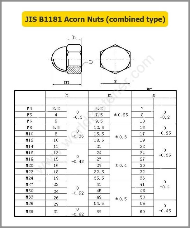 JIS B1181 Acorn Nuts Combined Type, Acorn Nut, fastener, nut, JIS Nuts