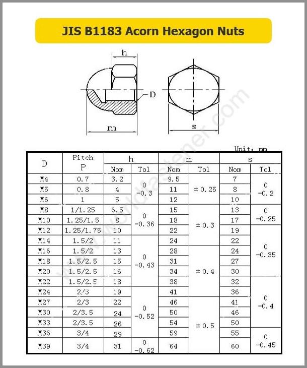 JIS B1183 Acorn Hexagon Nuts, Acorn Nut, fastener, nut, JIS Nuts