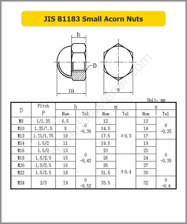JIS B1183 Small Acorn Nuts, Acorn Nut, fastener, nut, JIS Nuts