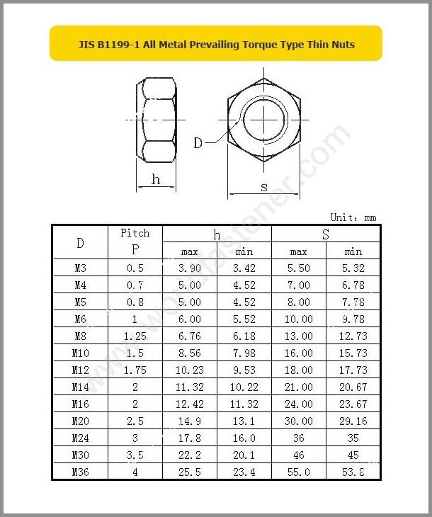 JIS B1199-1, Locking Nuts, Fastener, Nut, JIS Nut, Prevailing Torque Nuts
