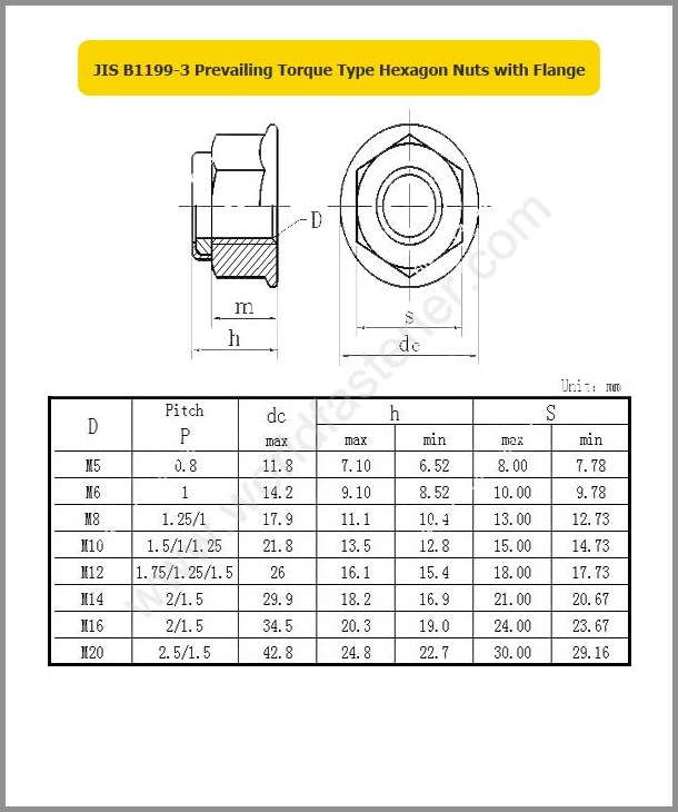 JIS B1199-3, Locking Nuts, Fastener, Nut, JIS Nut, Prevailing Torque Nuts