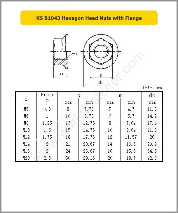 KS B1043 Hexagon Head Nuts with Flange, Flange Nut, fastener, nut, KS Nut
