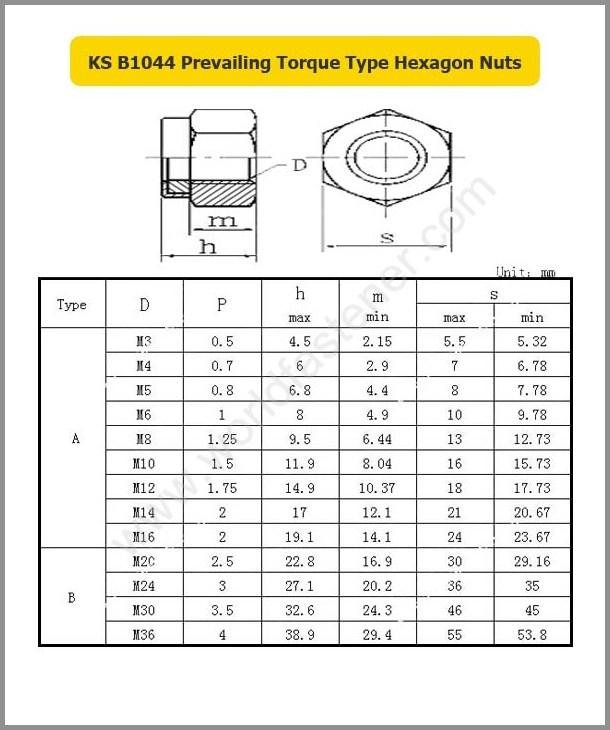 KS B1044, Locking Nuts, Fastener, Nut, KS Nut, Prevailing Torque Nuts