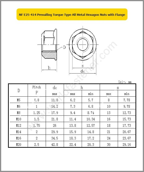 NF E25-414, Locking Nuts, Fastener, Nut, NF Nut, Prevailing Torque Nuts