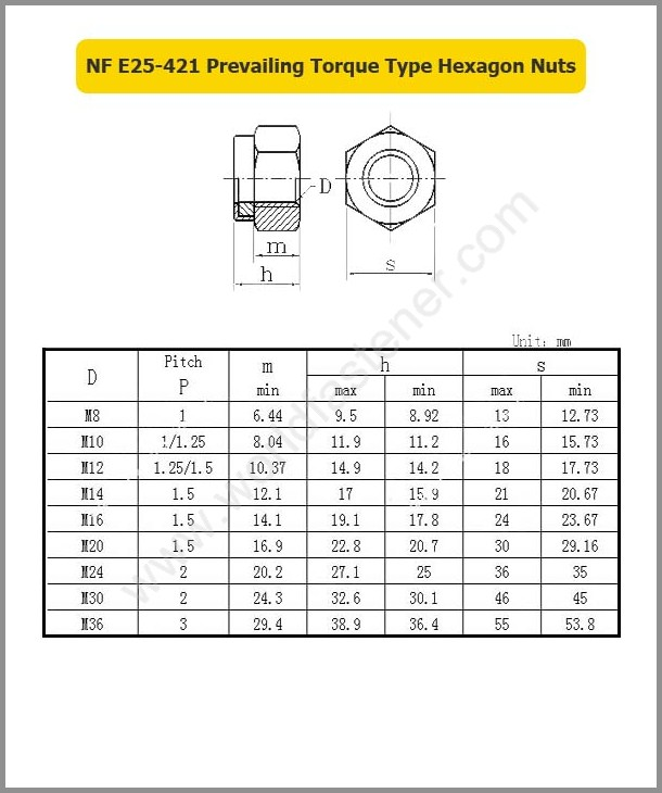 NF E25-421, Locking Nuts, Fastener, Nut, NF Nut, Prevailing Torque Nuts
