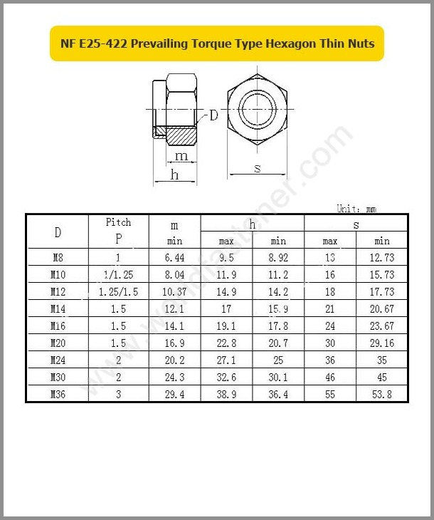 NF E25-422, Locking Nuts, Fastener, Nut, NF Nut, Prevailing Torque Nuts