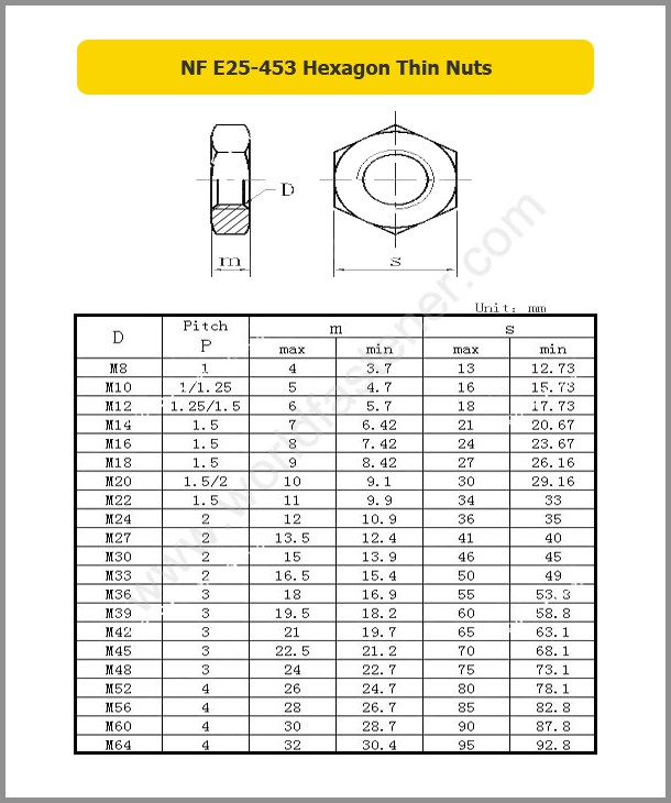 NF E25-453 Hexagon Thin Nuts, Fastener, Nut, NF Nut