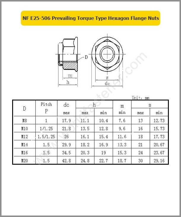 NF E25-506, Locking Nuts, Fastener, Nut, NF Nut, Prevailing Torque Nuts
