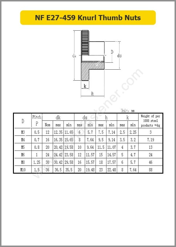 NF E27-459, Round, Fastener, Nut, NF Nut