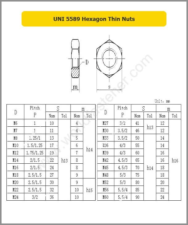 UNI 5589 Hexagon Thin Nuts, Fastener, Nut, UNI Nut