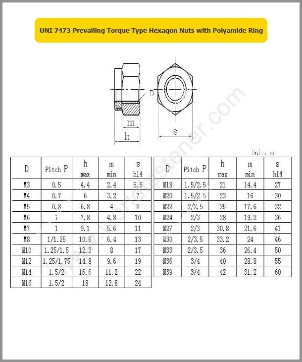 UNI 2733, Locking Nuts, Fastener, Nut, UNI Nut, Prevailing Torque Nuts